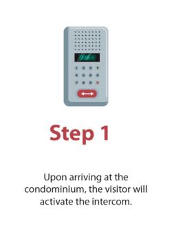 visitors-step-1
