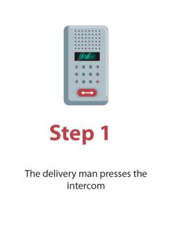 deliveries-step-1
