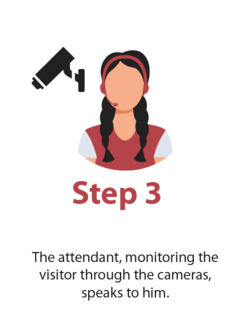 visitors-step-3
