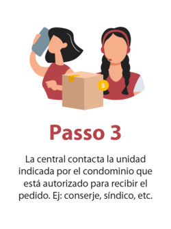 entregas-paso-3